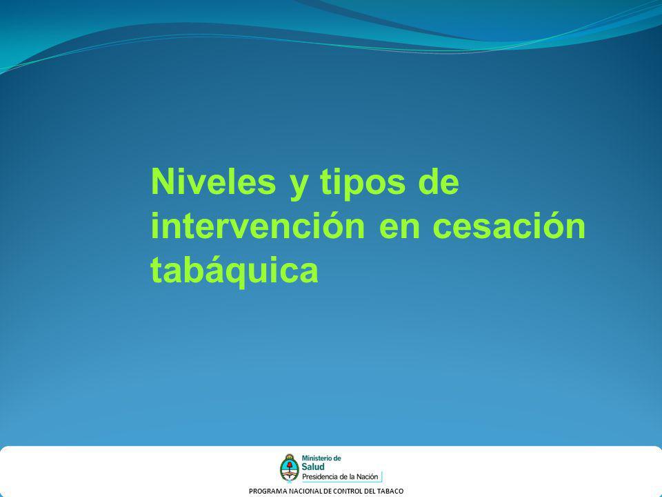PROGRAMA NACIONAL DE CONTROL DEL TABACO Niveles y tipos de intervención en cesación tabáquica