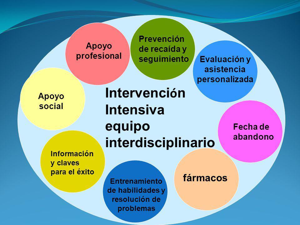 Intervenci ó n Intensiva equipo interdisciplinario Evaluación y asistencia personalizada Apoyo social Información y claves para el éxito Fecha de aban