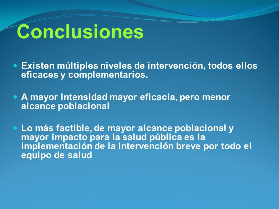 Conclusiones Existen múltiples niveles de intervención, todos ellos eficaces y complementarios. A mayor intensidad mayor eficacia, pero menor alcance
