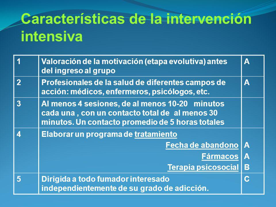 1Valoración de la motivación (etapa evolutiva) antes del ingreso al grupo A 2Profesionales de la salud de diferentes campos de acción: médicos, enferm