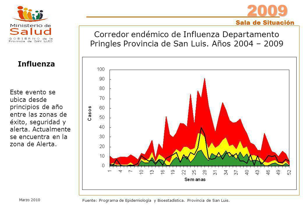 2009 Sala de Situación Marzo 2010 Fuente: Programa de Epidemiología y Bioestadística.