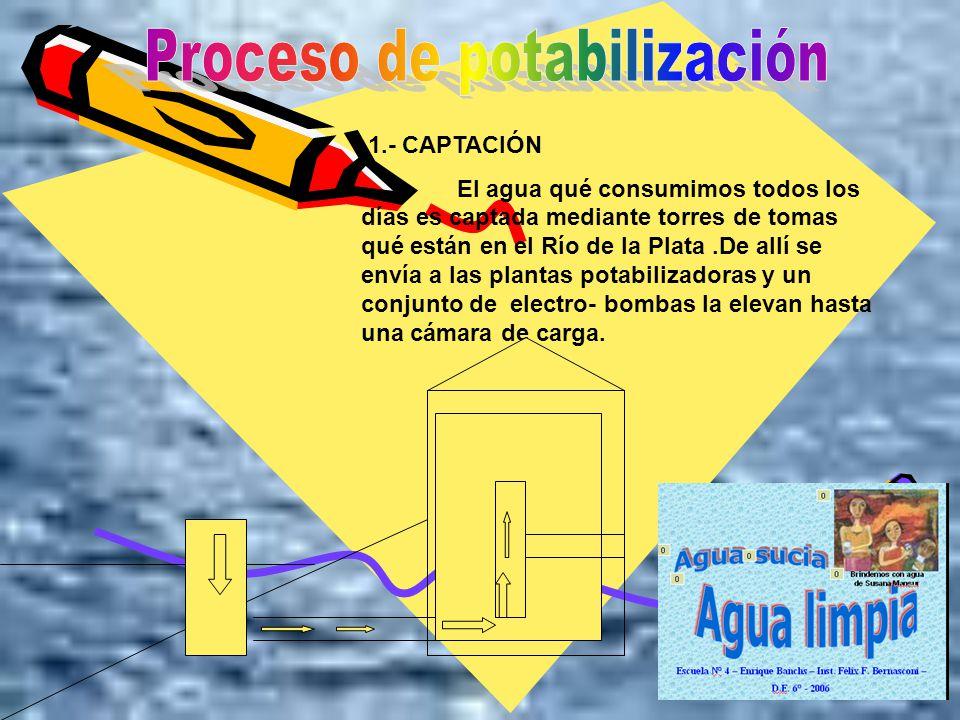 1.- CAPTACIÓN El agua qué consumimos todos los días es captada mediante torres de tomas qué están en el Río de la Plata.De allí se envía a las plantas
