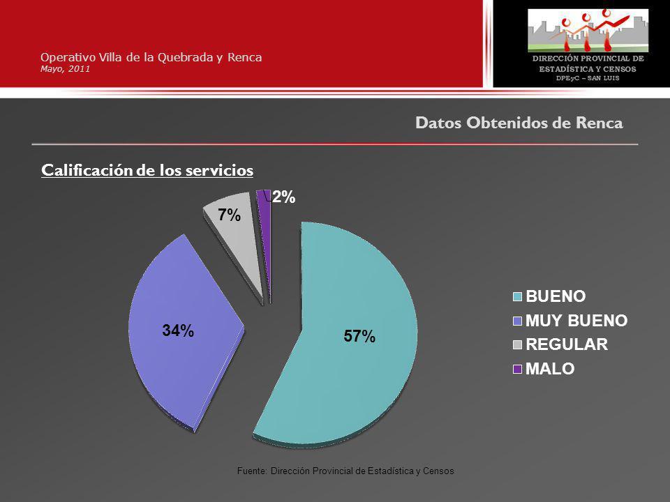 Operativo Villa de la Quebrada y Renca Mayo, 2011 Datos Obtenidos de Renca Calificación de los servicios Fuente: Dirección Provincial de Estadística y Censos