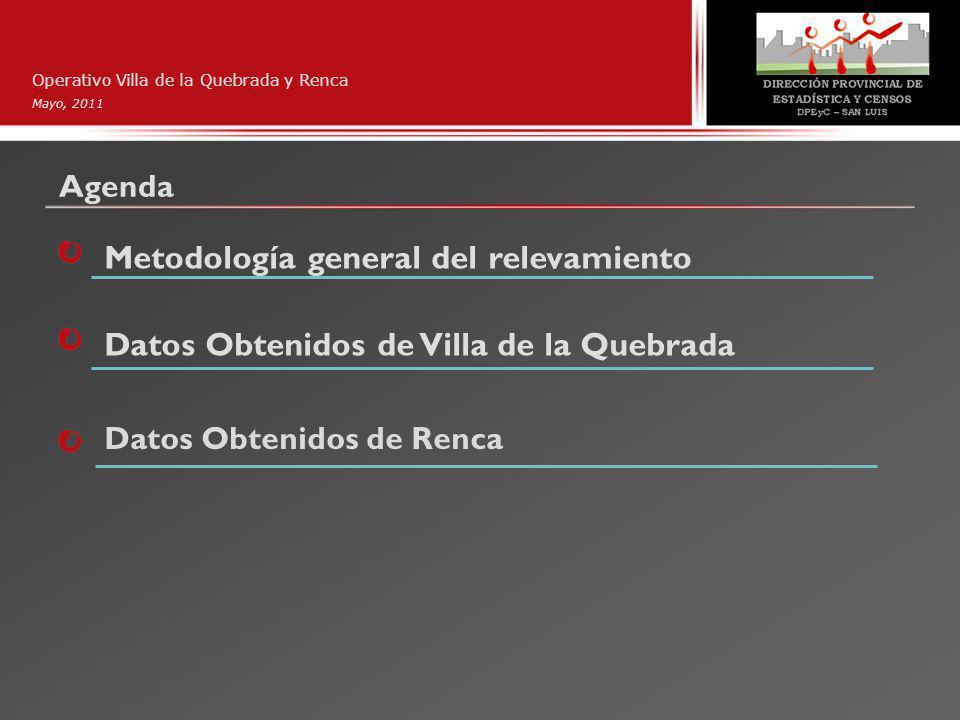 Agenda Operativo Villa de la Quebrada y Renca Mayo, 2011 Metodología general del relevamiento Datos Obtenidos de Villa de la Quebrada Datos Obtenidos