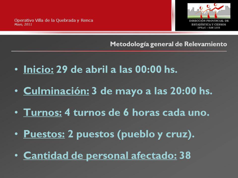 Operativo Villa de la Quebrada y Renca Mayo, 2011 Inicio: 29 de abril a las 00:00 hs. Culminación: 3 de mayo a las 20:00 hs. Turnos: 4 turnos de 6 hor