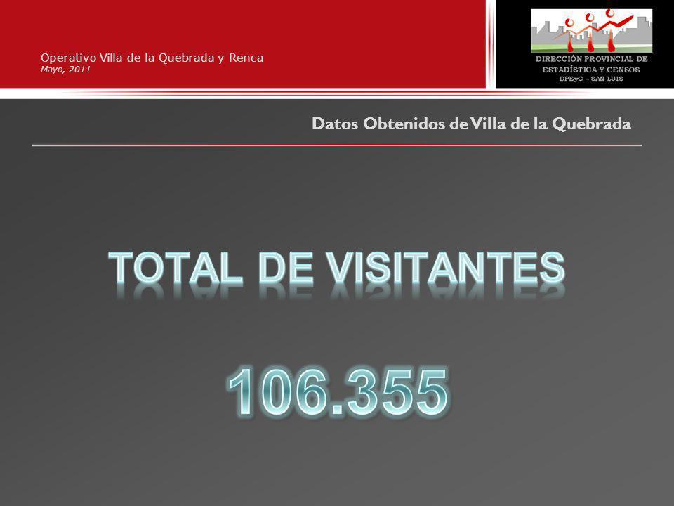 Operativo Villa de la Quebrada y Renca Mayo, 2011 Datos Obtenidos de Villa de la Quebrada