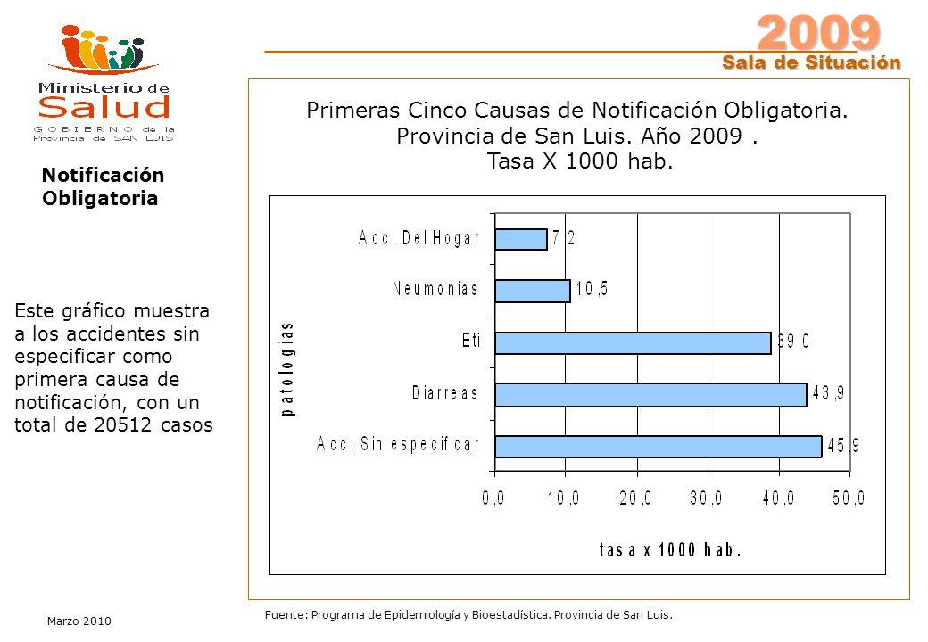 2009 Sala de Situación Marzo 2010 Fuente: Programa de Epidemiología y Bioestadística. Provincia de San Luis. Notificación Obligatoria Este gráfico mue