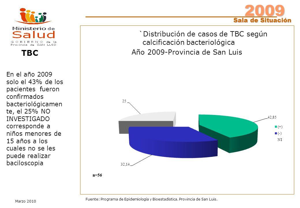 2009 Sala de Situación Marzo 2010 Fuente: Programa de Epidemiología y Bioestadística. Provincia de San Luis. `Distribución de casos de TBC según calci