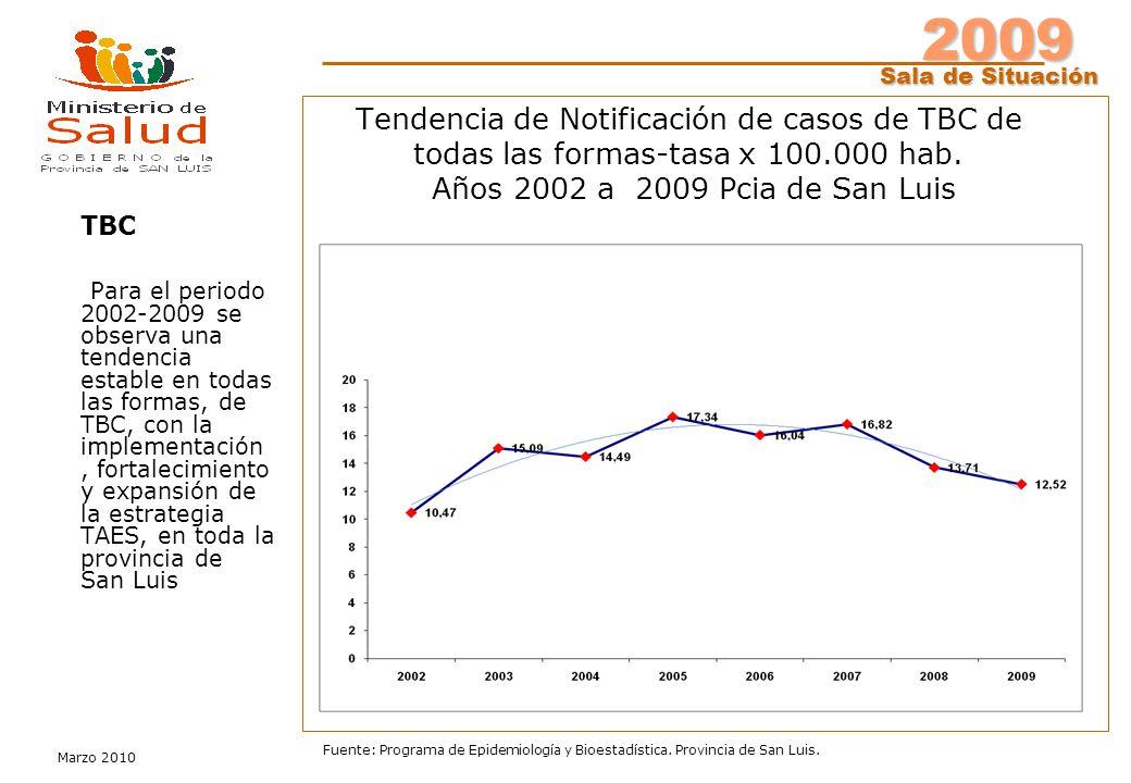 2009 Sala de Situación Marzo 2010 Fuente: Programa de Epidemiología y Bioestadística. Provincia de San Luis. Tendencia de Notificación de casos de TBC