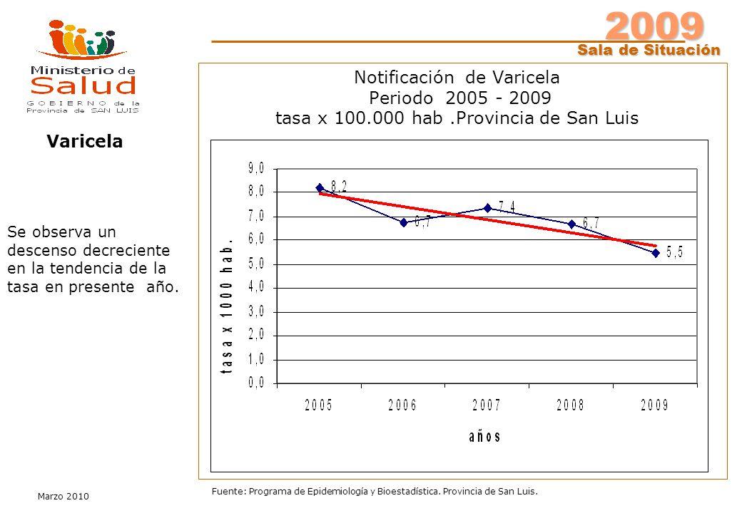 2009 Sala de Situación Marzo 2010 Fuente: Programa de Epidemiología y Bioestadística. Provincia de San Luis. Notificación de Varicela Periodo 2005 - 2