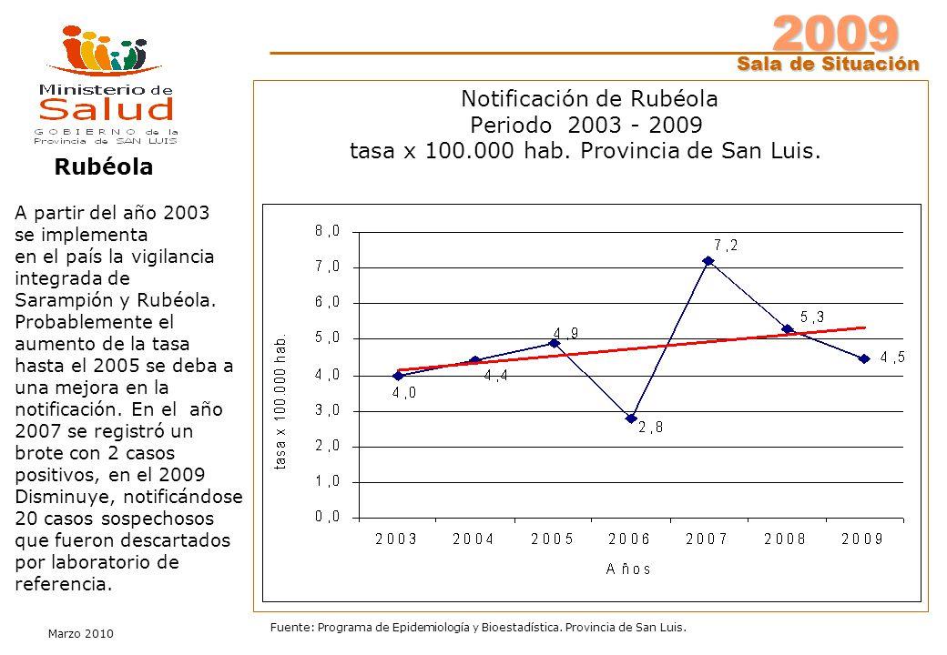 2009 Sala de Situación Marzo 2010 Fuente: Programa de Epidemiología y Bioestadística. Provincia de San Luis. Rubéola A partir del año 2003 se implemen