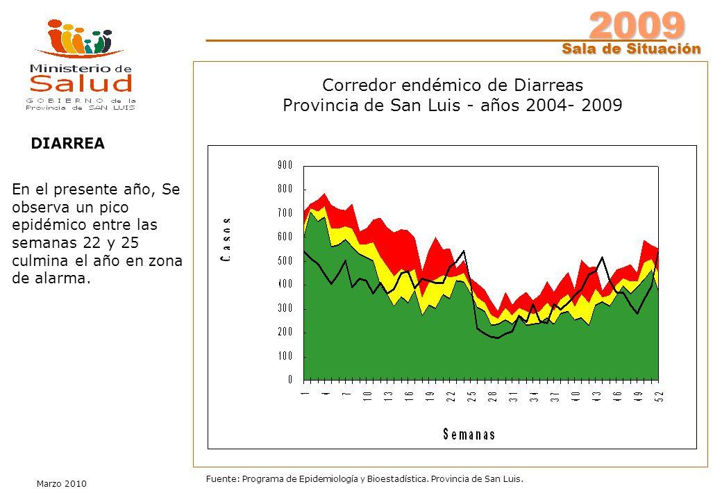 2009 Sala de Situación Marzo 2010 Fuente: Programa de Epidemiología y Bioestadística. Provincia de San Luis. En el presente año, Se observa un pico ep