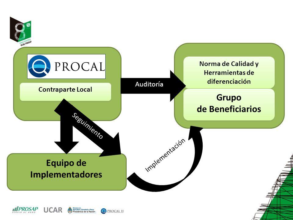 Contraparte Local Norma de Calidad y Herramientas de diferenciación Norma de Calidad y Herramientas de diferenciación Grupo de Beneficiarios Grupo de