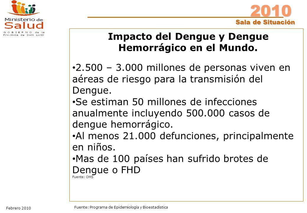 2010 Sala de Situación Febrero 2010 Fuente: Programa de Epidemiología y Bioestadística Impacto del Dengue y Dengue Hemorrágico en el Mundo. 2.500 – 3.