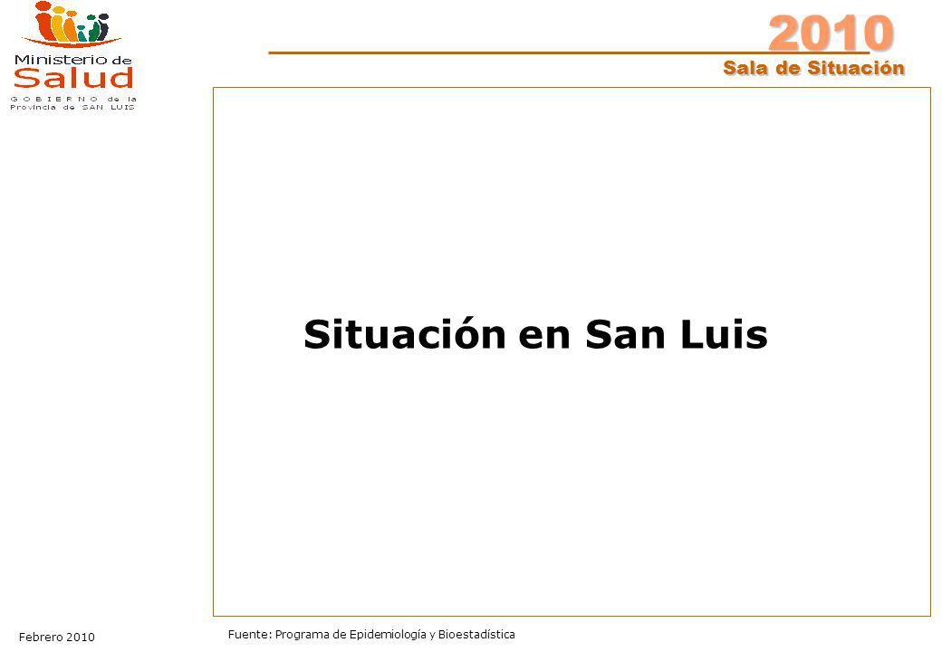 2010 Sala de Situación Febrero 2010 Fuente: Programa de Epidemiología y Bioestadística Situación en San Luis