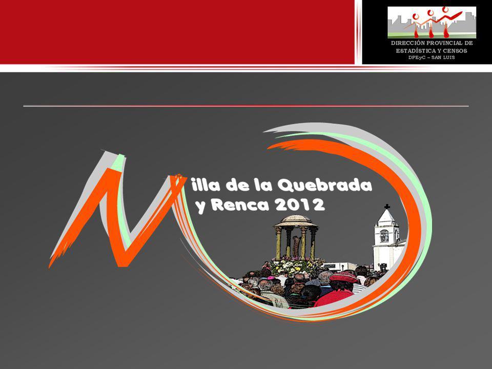 Operativo Villa de la Quebrada y Renca Mayo 2012 Evolución de visitantes por día Villa de la Quebrada 2011-2012 Fuente: Dirección Provincial de Estadística y Censos