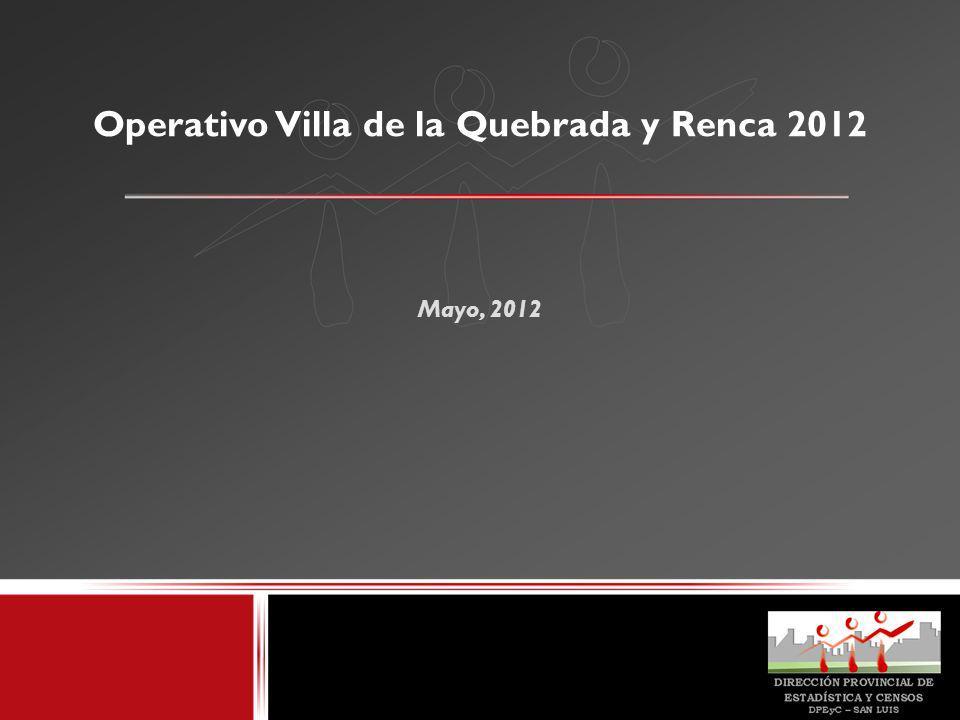 Operativo Villa de la Quebrada y Renca Mayo 2012 Cuadro de Evolución de visitantes Renca 2011-2012 RencaPERSONAS% POR TURNOPERSONAS% POR TURNO 30 DE ABRIL 06:01 A 12:00122%35512% 12:00 A 18:0022531%1.53654% 18:00 A 24:0049668%96634% TOTALES POR DIA 733 100% 2.857100% 1 DE MAYO 06:01 A 12:001.51328%2.62022% 12:00 A 18:002.64550%7.33162% 18:00 A 24:001.16022%1.93016% TOTALES 5318 100% 11.881100% 2 DE MAYO 06:01 A 12:0078816%43613% 12:00 A 18:003.44968%1.93856% 18:00 A 24:0080016%1.11432% TOTALES 5.037 100% 3.488100% 3 DE MAYO 06:01 A 12:004.44932%6.20147% 12:00 A 18:009.58868%7.05053% TOTALES 14.037 100% 13.251100% TOTALES 25.125 31.477 Fuente: Dirección Provincial de Estadística y Censos