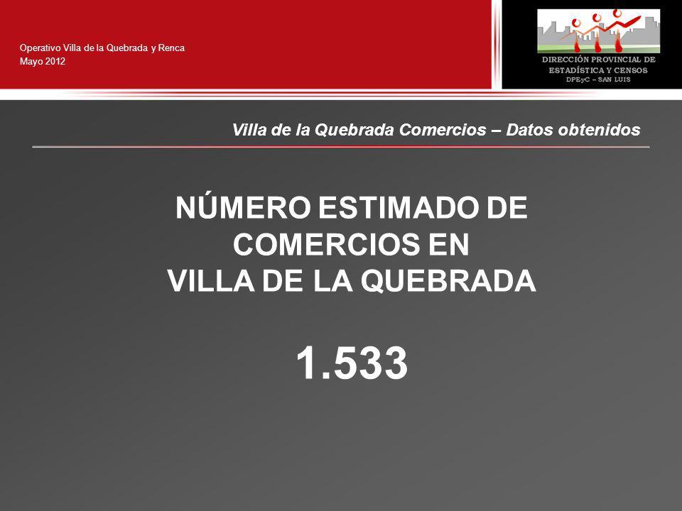 Operativo Villa de la Quebrada y Renca Mayo 2012 NÚMERO ESTIMADO DE COMERCIOS EN VILLA DE LA QUEBRADA 1.533 Villa de la Quebrada Comercios – Datos obtenidos