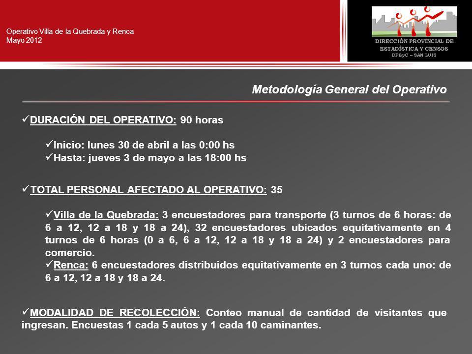 Metodología General del Operativo DURACIÓN DEL OPERATIVO: 90 horas Inicio: lunes 30 de abril a las 0:00 hs Hasta: jueves 3 de mayo a las 18:00 hs TOTAL PERSONAL AFECTADO AL OPERATIVO: 35 Villa de la Quebrada: 3 encuestadores para transporte (3 turnos de 6 horas: de 6 a 12, 12 a 18 y 18 a 24), 32 encuestadores ubicados equitativamente en 4 turnos de 6 horas (0 a 6, 6 a 12, 12 a 18 y 18 a 24) y 2 encuestadores para comercio.
