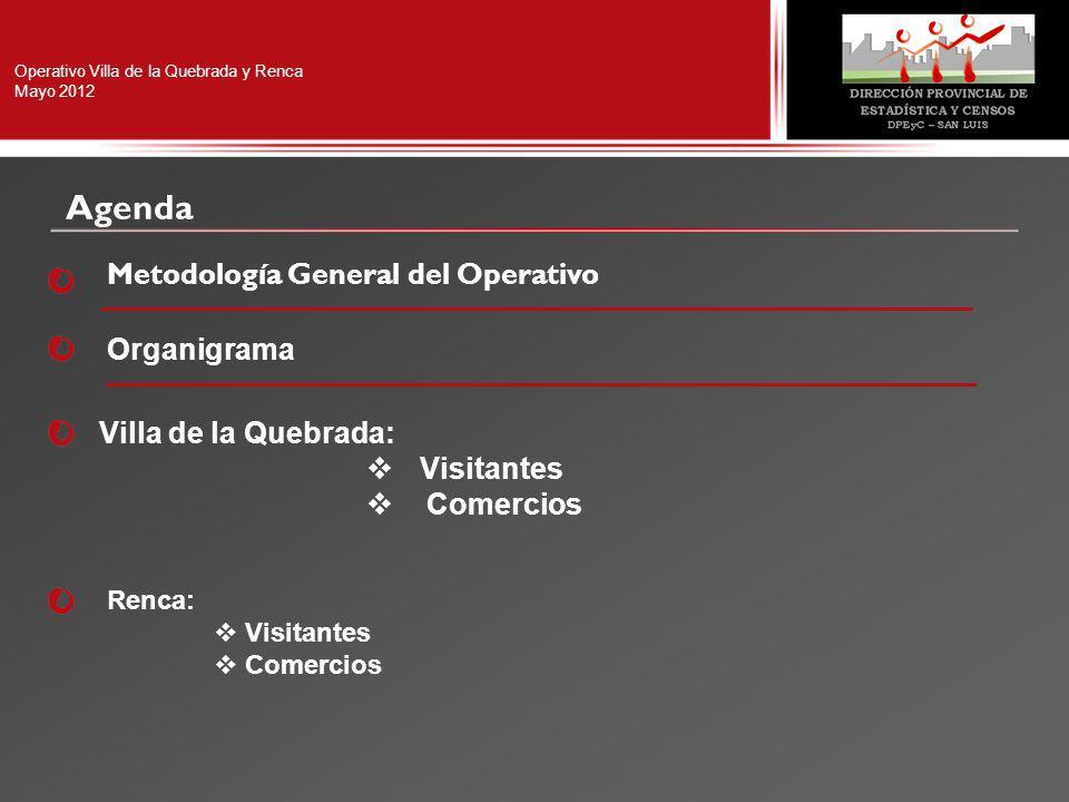 Agenda Metodología General del Operativo Organigrama Villa de la Quebrada: Visitantes Comercios Operativo Villa de la Quebrada y Renca Mayo 2012 Renca: Visitantes Comercios