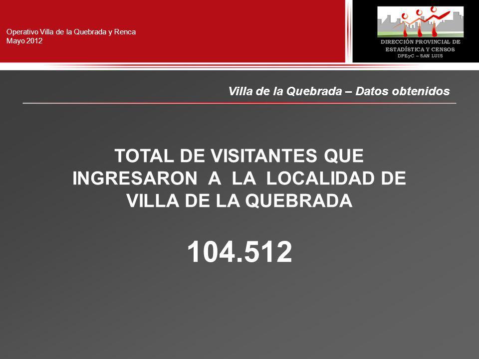 Operativo Villa de la Quebrada y Renca Mayo 2012 Villa de la Quebrada – Datos obtenidos TOTAL DE VISITANTES QUE INGRESARON A LA LOCALIDAD DE VILLA DE LA QUEBRADA 104.512