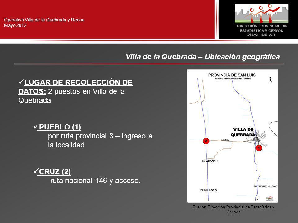 LUGAR DE RECOLECCIÓN DE DATOS: 2 puestos en Villa de la Quebrada PUEBLO (1) por ruta provincial 3 – ingreso a la localidad CRUZ (2) ruta nacional 146 y acceso.