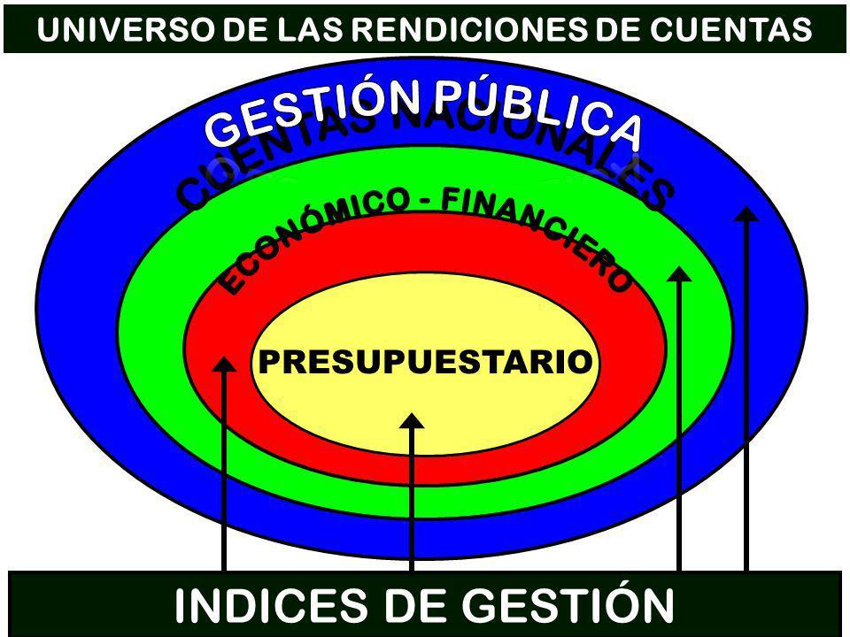 UNIVERSO DE LAS RENDICIONES DE CUENTAS PRESUPUESTARIO INDICES DE GESTIÓN