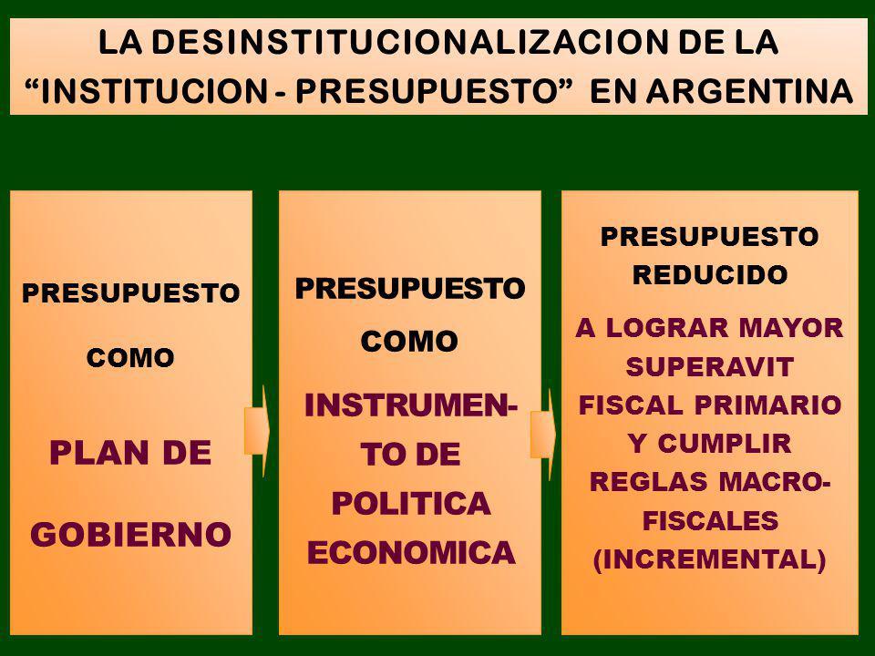 LA DESINSTITUCIONALIZACION DE LA INSTITUCION - PRESUPUESTO EN ARGENTINA PRESUPUESTO COMO PLAN DE GOBIERNO PRESUPUESTO REDUCIDO A LOGRAR MAYOR SUPERAVI