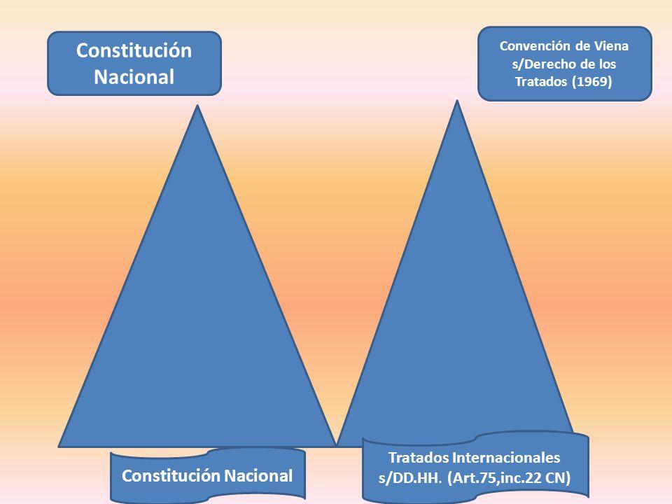 Convención de Viena s/Derecho de los Tratados (1969) Constitución Nacional Constitución Nacional Tratados Internacionales s/DD.HH.