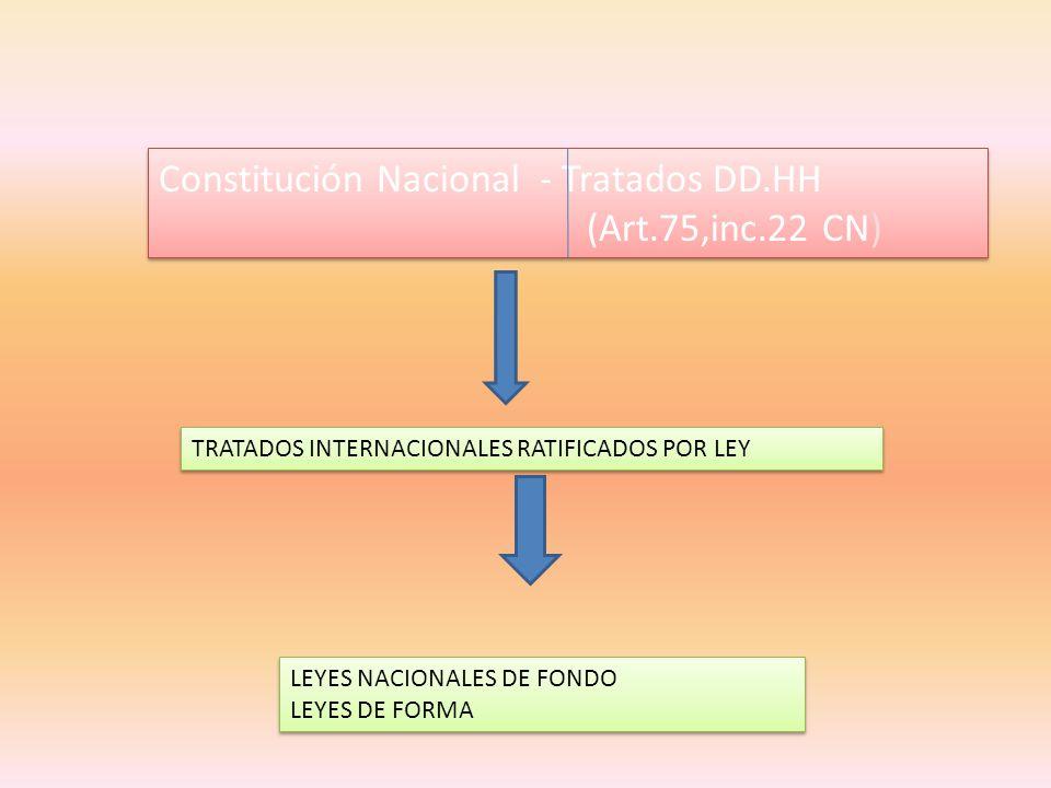Constitución Nacional - Tratados DD.HH (Art.75,inc.22 CN) Constitución Nacional - Tratados DD.HH (Art.75,inc.22 CN) TRATADOS INTERNACIONALES RATIFICADOS POR LEY LEYES NACIONALES DE FONDO LEYES DE FORMA LEYES NACIONALES DE FONDO LEYES DE FORMA