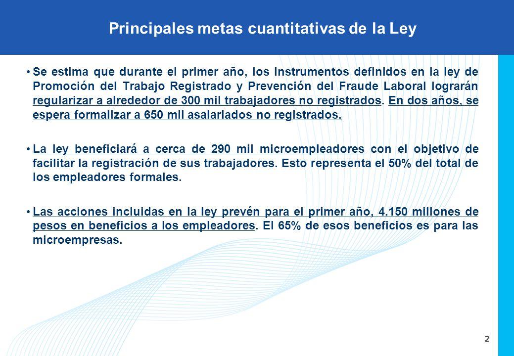2 Se estima que durante el primer año, los instrumentos definidos en la ley de Promoción del Trabajo Registrado y Prevención del Fraude Laboral lograr