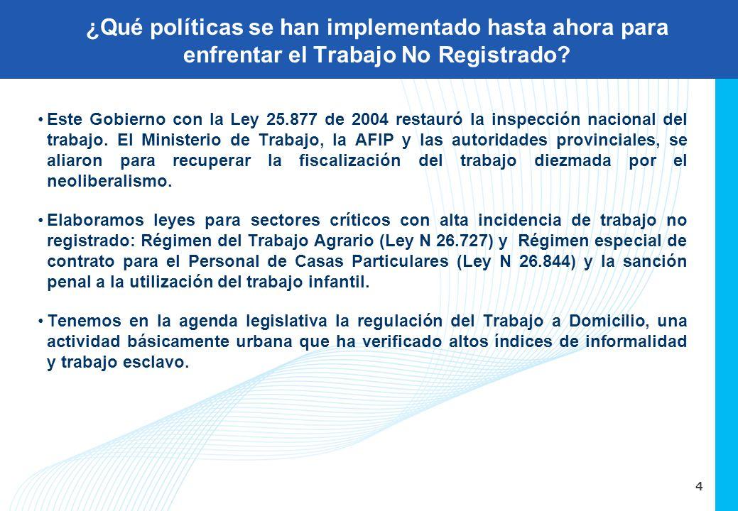 4 Este Gobierno con la Ley 25.877 de 2004 restauró la inspección nacional del trabajo. El Ministerio de Trabajo, la AFIP y las autoridades provinciale