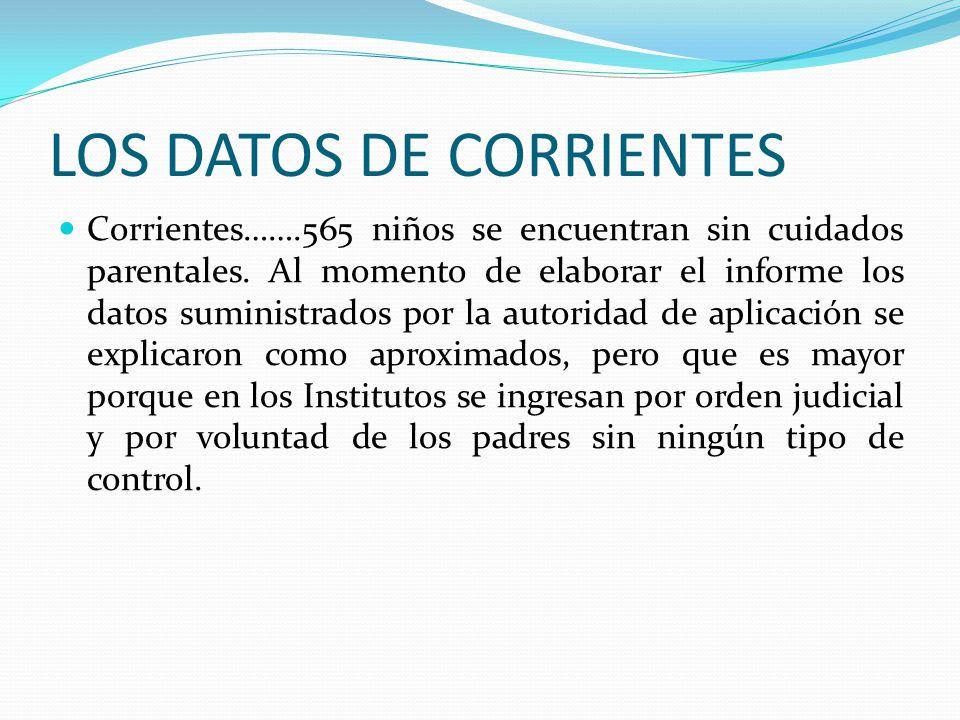 LOS DATOS DE CORRIENTES Corrientes…….565 niños se encuentran sin cuidados parentales. Al momento de elaborar el informe los datos suministrados por la