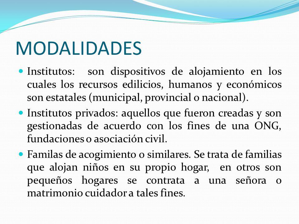 MODALIDADES Institutos: son dispositivos de alojamiento en los cuales los recursos edilicios, humanos y económicos son estatales (municipal, provincia