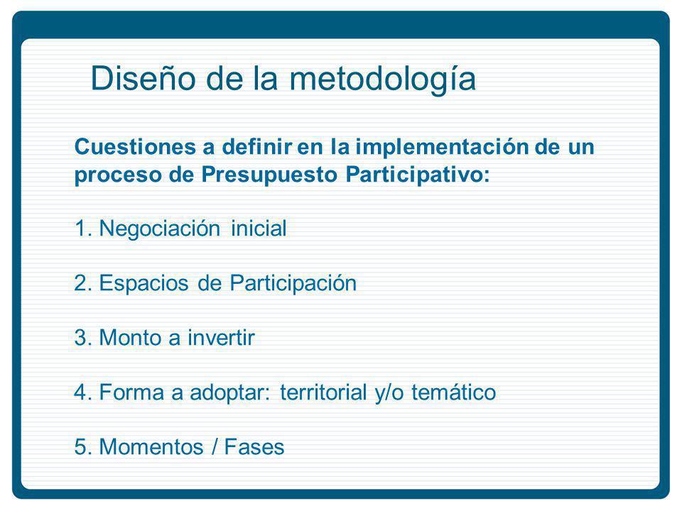 Diseño de la metodología Cuestiones a definir en la implementación de un proceso de Presupuesto Participativo: 1.