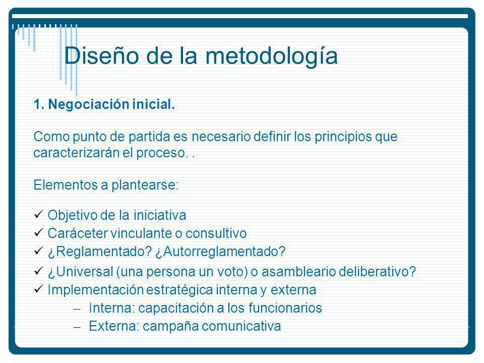 Diseño de la metodología 1.Negociación inicial.