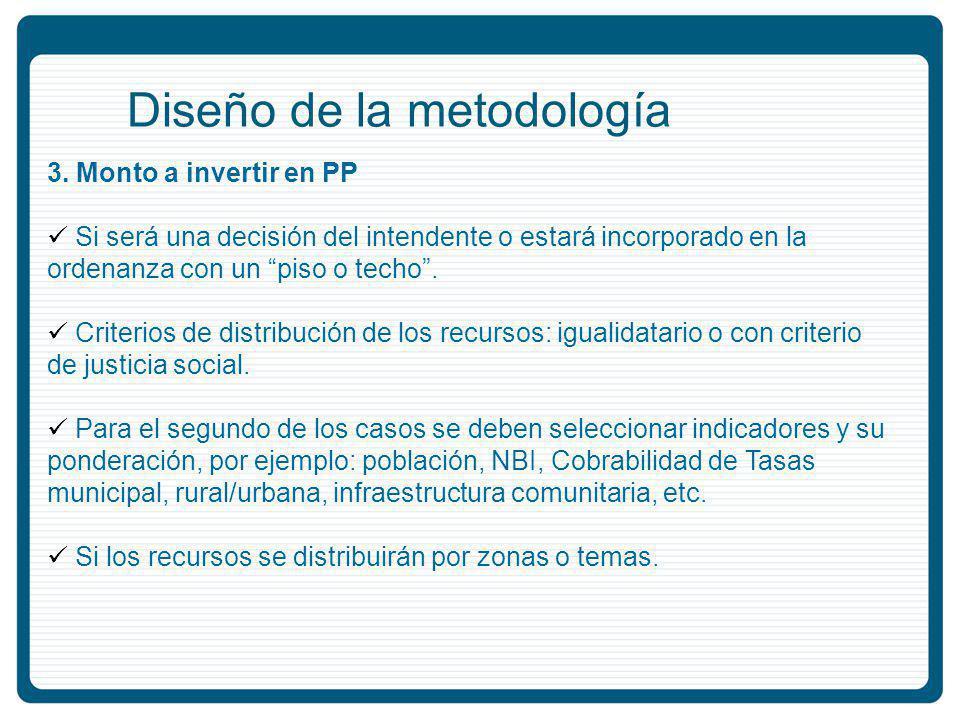 Diseño de la metodología 3.