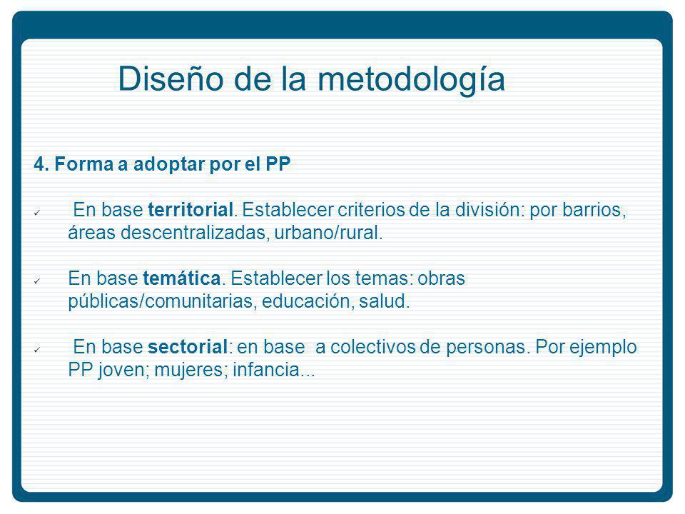 Diseño de la metodología 4.Forma a adoptar por el PP En base territorial.