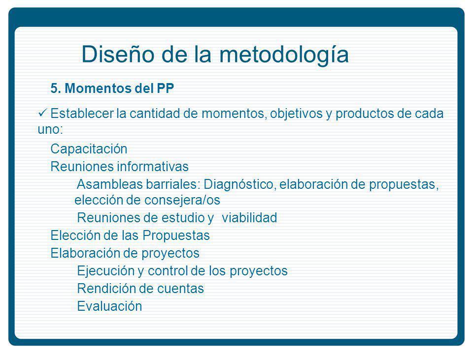 Diseño de la metodología 5.