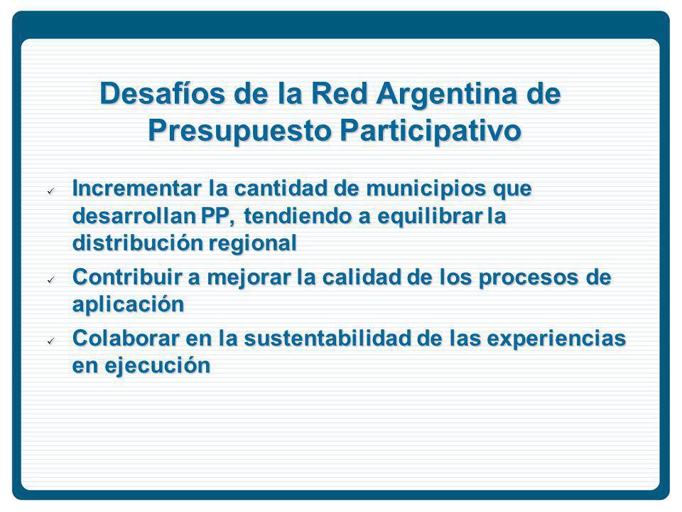 Desafíos de la Red Argentina de Presupuesto Participativo Incrementar la cantidad de municipios que desarrollan PP, tendiendo a equilibrar la distribución regional Incrementar la cantidad de municipios que desarrollan PP, tendiendo a equilibrar la distribución regional Contribuir a mejorar la calidad de los procesos de aplicación Contribuir a mejorar la calidad de los procesos de aplicación Colaborar en la sustentabilidad de las experiencias en ejecución Colaborar en la sustentabilidad de las experiencias en ejecución
