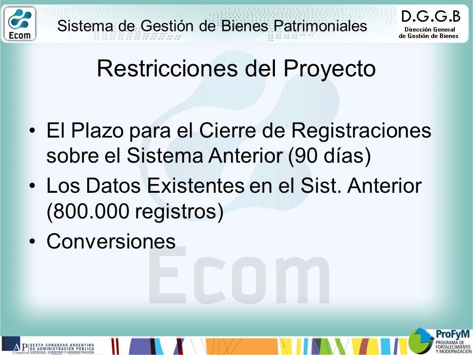 Restricciones del Proyecto El Plazo para el Cierre de Registraciones sobre el Sistema Anterior (90 días) Los Datos Existentes en el Sist.