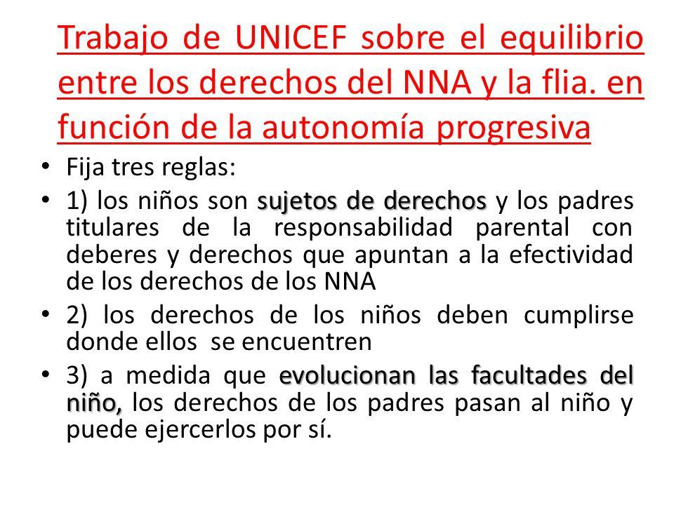 Trabajo de UNICEF sobre el equilibrio entre los derechos del NNA y la flia. en función de la autonomía progresiva Fija tres reglas: sujetos de derecho