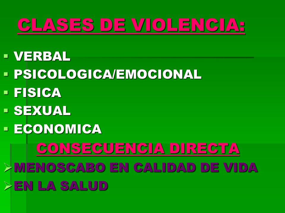 CLASES DE VIOLENCIA: VERBAL VERBAL PSICOLOGICA/EMOCIONAL PSICOLOGICA/EMOCIONAL FISICA FISICA SEXUAL SEXUAL ECONOMICA ECONOMICA CONSECUENCIA DIRECTA MENOSCABO EN CALIDAD DE VIDA MENOSCABO EN CALIDAD DE VIDA EN LA SALUD EN LA SALUD