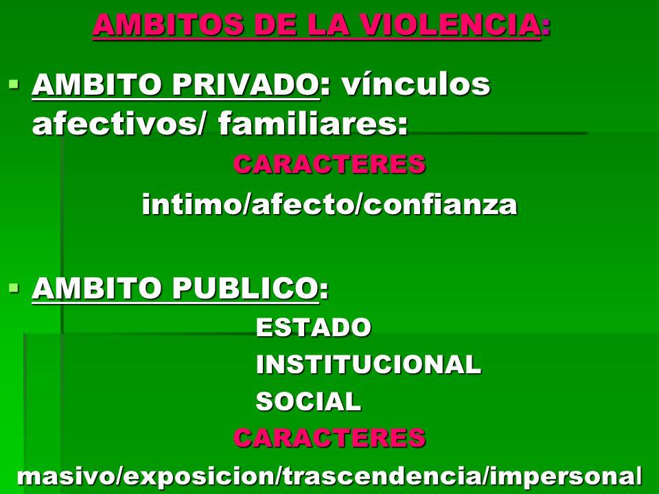 AMBITOS DE LA VIOLENCIA: AMBITO PRIVADO : vínculos afectivos/ familiares: AMBITO PRIVADO : vínculos afectivos/ familiares:CARACTERESintimo/afecto/confianza AMBITO PUBLICO: AMBITO PUBLICO: ESTADO ESTADO INSTITUCIONAL INSTITUCIONAL SOCIAL SOCIALCARACTERES masivo/exposicion/trascendencia/impersona l