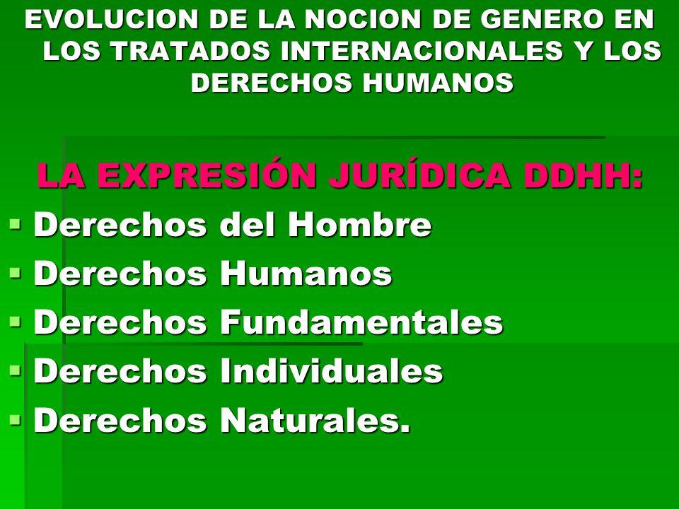 EVOLUCION DE LA NOCION DE GENERO EN LOS TRATADOS INTERNACIONALES Y LOS DERECHOS HUMANOS LA EXPRESIÓN JURÍDICA DDHH: Derechos del Hombre Derechos del Hombre Derechos Humanos Derechos Humanos Derechos Fundamentales Derechos Fundamentales Derechos Individuales Derechos Individuales Derechos Naturales.
