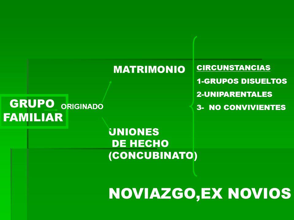 GRUPO FAMILIAR ORIGINADO MATRIMONIO UNIONES DE HECHO (CONCUBINATO) NOVIAZGO,EX NOVIOS CIRCUNSTANCIAS 1-GRUPOS DISUELTOS 2-UNIPARENTALES 3- NO CONVIVIENTES