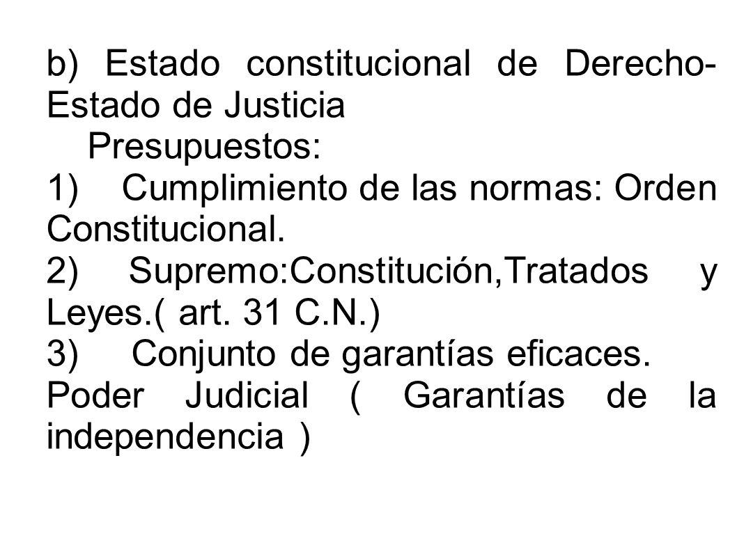 b) Estado constitucional de Derecho- Estado de Justicia Presupuestos: 1) Cumplimiento de las normas: Orden Constitucional. 2) Supremo:Constitución,Tra