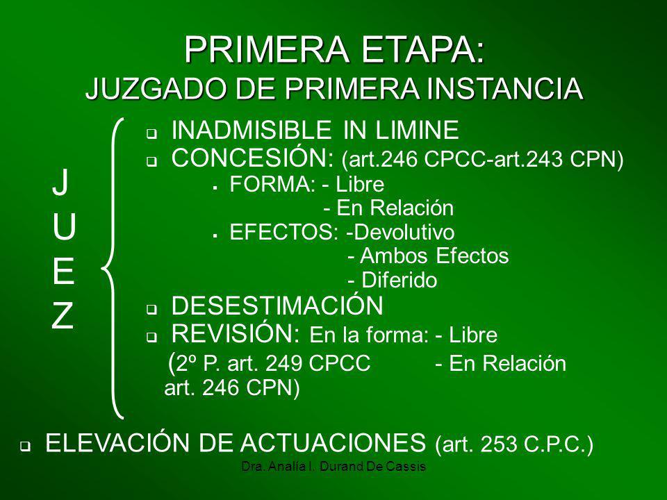 Dra. Analía I. Durand De Cassis PRIMERA ETAPA: JUZGADO DE PRIMERA INSTANCIA INADMISIBLE IN LIMINE CONCESIÓN: (art.246 CPCC-art.243 CPN) FORMA: - Libre