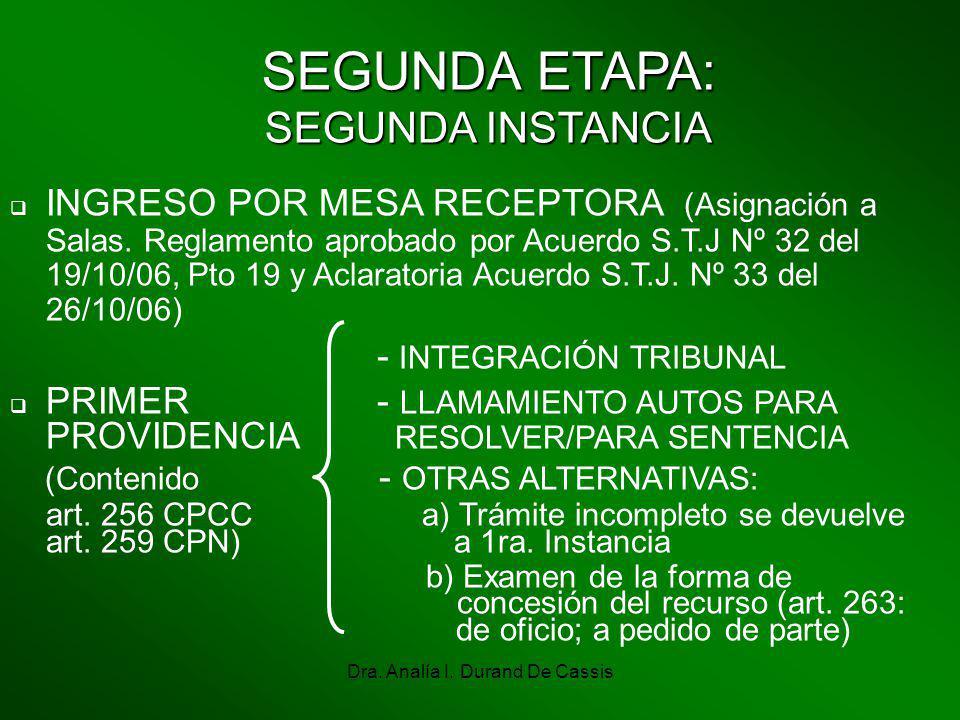 Dra. Analía I. Durand De Cassis SEGUNDA ETAPA: SEGUNDA INSTANCIA INGRESO POR MESA RECEPTORA (Asignación a Salas. Reglamento aprobado por Acuerdo S.T.J