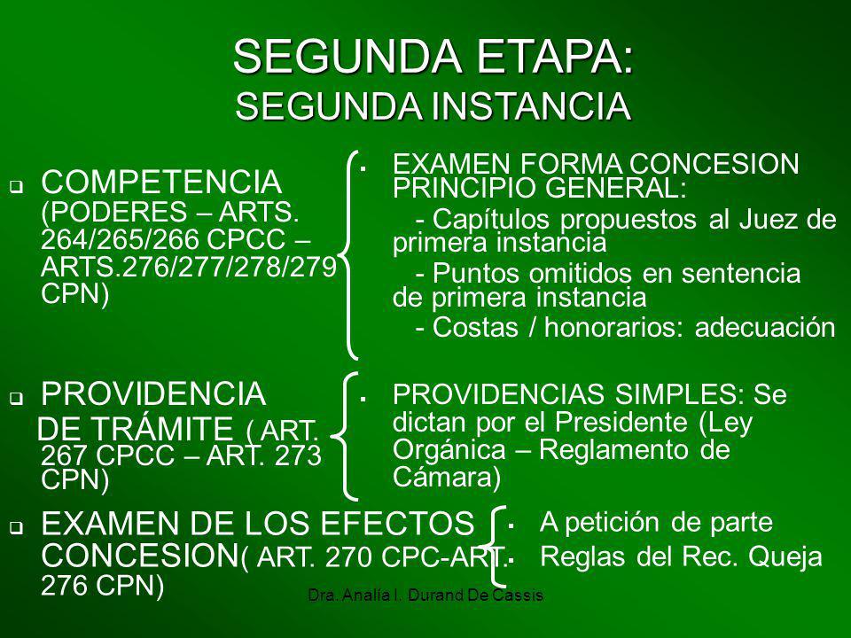 Dra. Analía I. Durand De Cassis SEGUNDA ETAPA: SEGUNDA INSTANCIA COMPETENCIA (PODERES – ARTS. 264/265/266 CPCC – ARTS.276/277/278/279 CPN) EXAMEN FORM